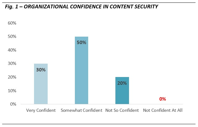 EmailPoll_security_fig1