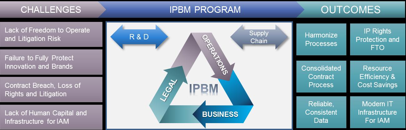 IPM_fig1_2019