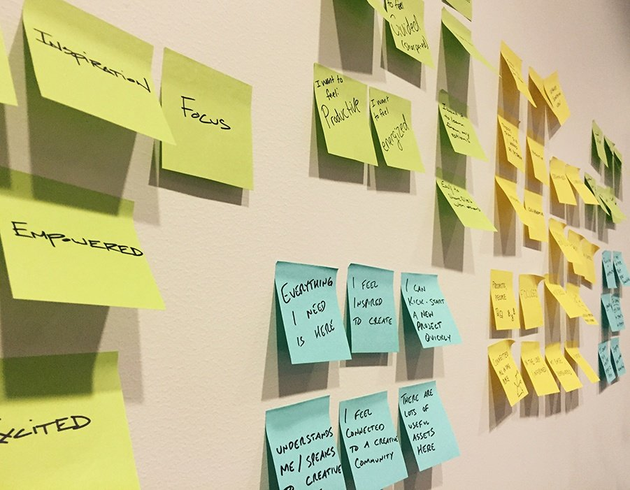 Brainstorming is Bad for Business